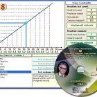 UnivTest Evaluator IQ Pro - detaliu